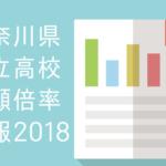 神奈川県公立高校志望倍率速報
